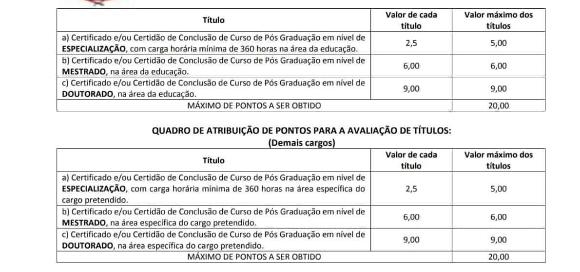 titulos - Concurso Prefeitura de Terra Rica PR: Inscrições  Encerradas