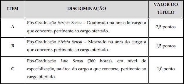 titulosdef - Concurso Prefeitura de Rolim de Moura: Inscrições Encerradas