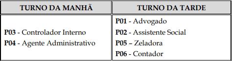 turnos - Concurso Rolim PREV: Inscrições Encerradas