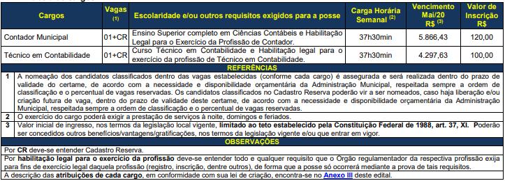 vagas 9 - Concurso Prefeitura de Encantado RS:  Inscrições Encerradas