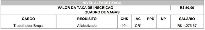 vagas1  - Concurso Prefeitura de Araucária PR: Provas Suspensas