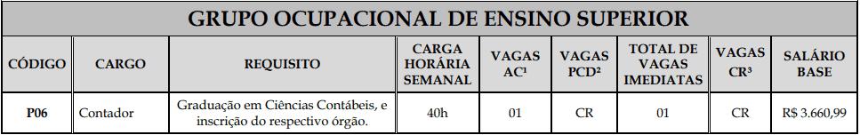 vagas1 11 - Concurso Rolim PREV: Inscrições Encerradas