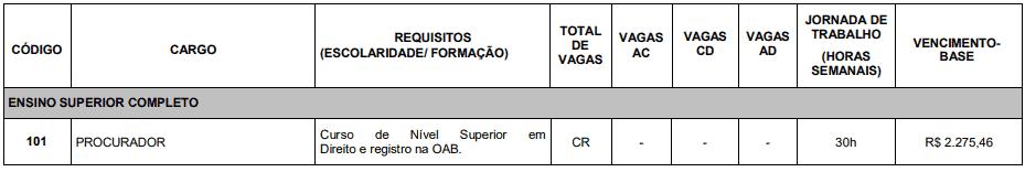 vagas1 2 - Concurso Previdência dos Servidores Públicos de Itatiaia RJ: Inscrições Encerradas
