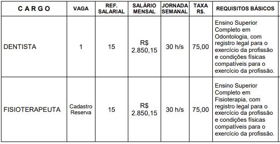 vagas2 3 - Concurso Prefeitura de Bilac SP: Inscrições Encerradas