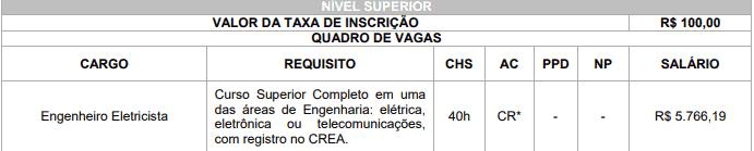 vagas2 4 - Concurso Prefeitura de Araucária PR: Provas Suspensas