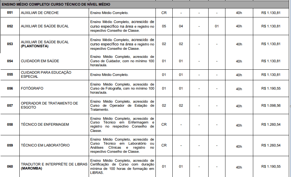 vagas3 3 - Concurso Prefeitura de Itatiaia RJ:Inscrições Encerradas
