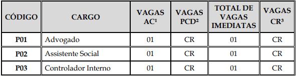 vagas3 7 - Concurso Rolim PREV: Inscrições Encerradas