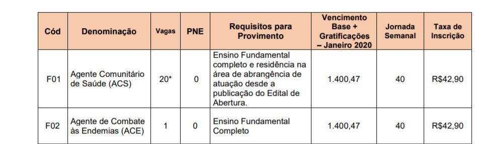 vagas455 - Concurso Prefeitura de Diadema SP 2020: Inscrições encerradas para Agente Comunitário
