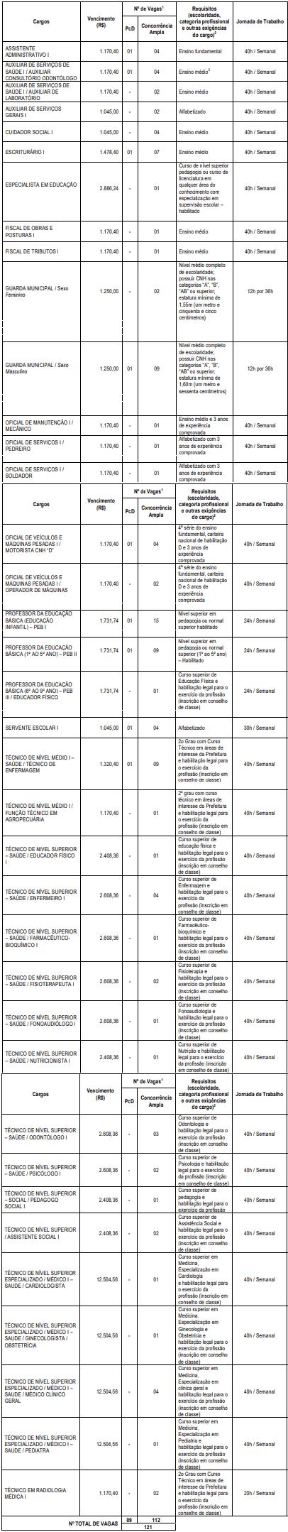 vagas5 2 - Concurso Prefeitura de Itamarandiba MG: Provas dia 31/01/2021