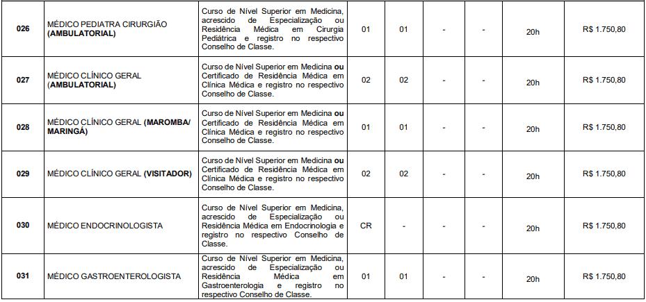 vagasE - Concurso Prefeitura de Itatiaia RJ:Inscrições Encerradas