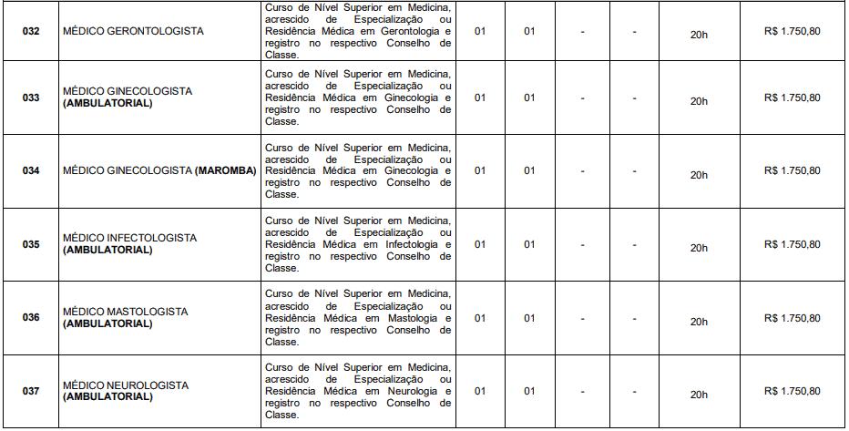 vagasF - Concurso Prefeitura de Itatiaia RJ:Inscrições Encerradas