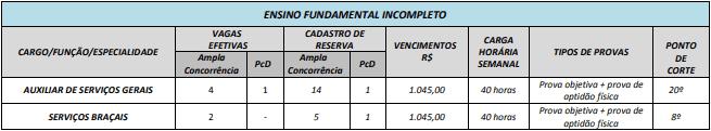 vagasFundamental 1 - Concurso Prefeitura de Ipiranga GO: Inscrições Abertas