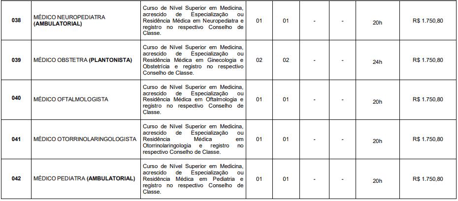vagasG - Concurso Prefeitura de Itatiaia RJ:Inscrições Encerradas