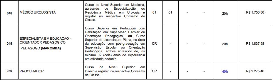 vagasI - Concurso Prefeitura de Itatiaia RJ:Inscrições Encerradas