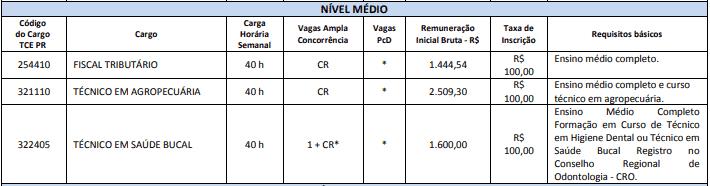 vagasMédio - Concurso Prefeitura de Virmond PR: Certame anulado