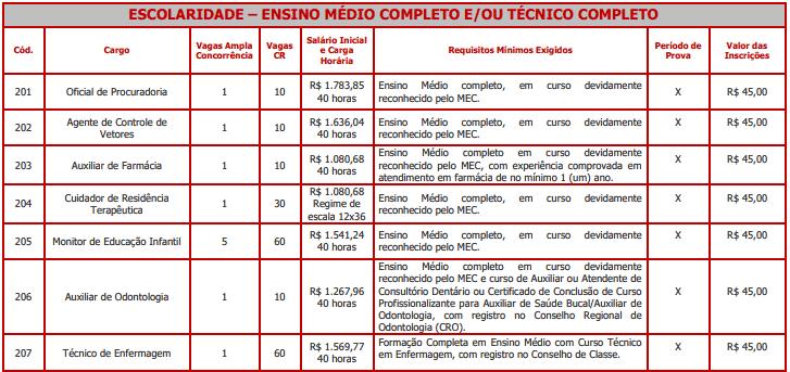 vagasMedio - Concurso Prefeitura de Itapeva SP: Inscrições Abertas