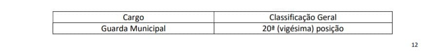 020103 - Concurso Prefeitura de Pitimbu PB: Inscrições prorrogadas para o cargo de Guarda Municipal
