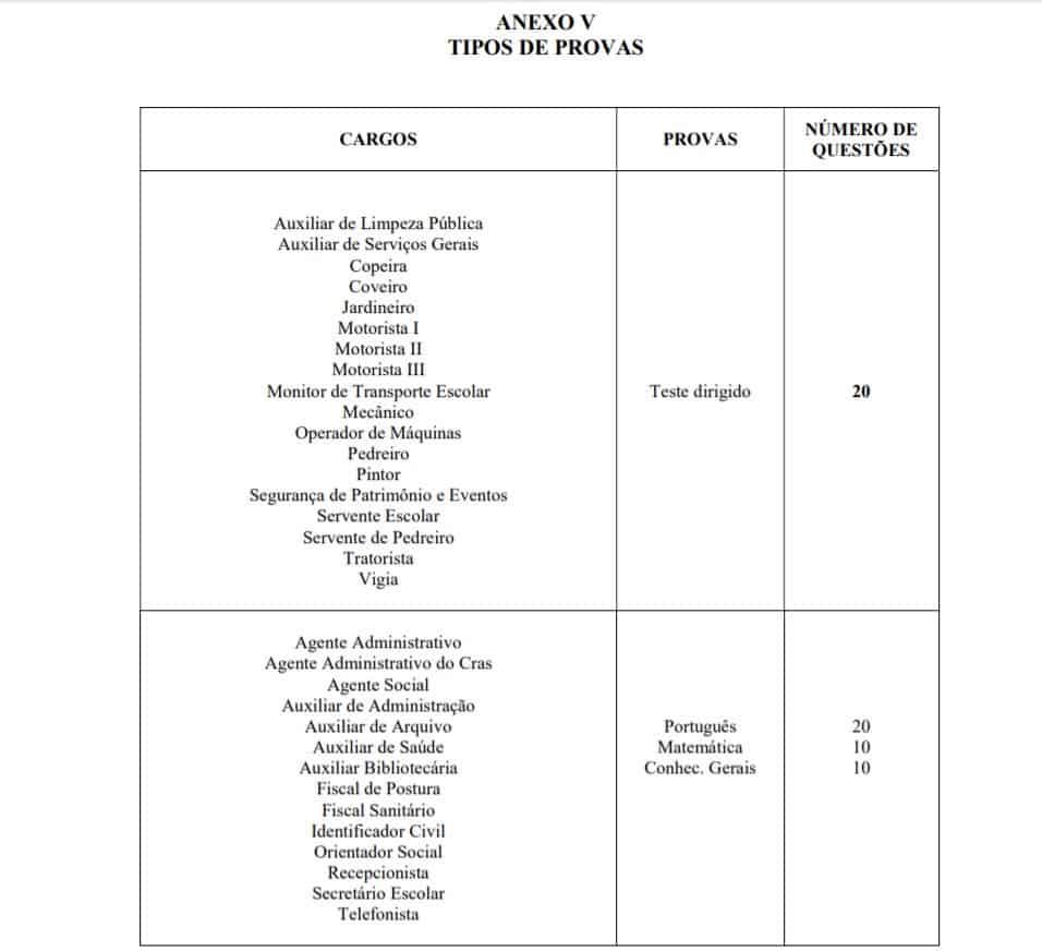 1 2 - Concurso Prefeitura de Imbé MG: Inscrições abertas com 108 vagas