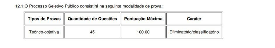 1234 - Concurso Prefeitura Municipal de Porto Alegre/RS