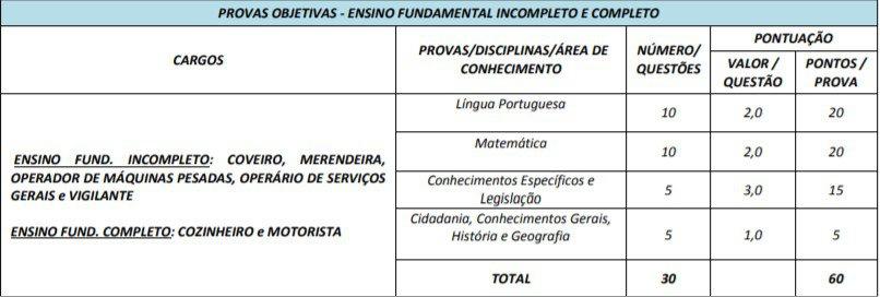 172703 - Concurso Prefeitura de Itauçu GO: Provas em Setembro
