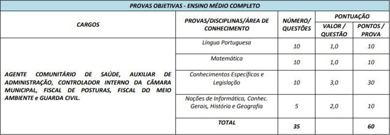 172757 - Concurso Prefeitura de Itauçu GO: Provas em Setembro