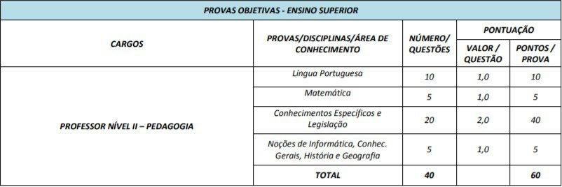 172845 - Concurso Prefeitura de Itauçu GO: Provas em Setembro