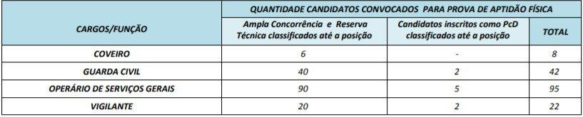 173014 - Concurso Prefeitura de Itauçu GO: Provas em Setembro