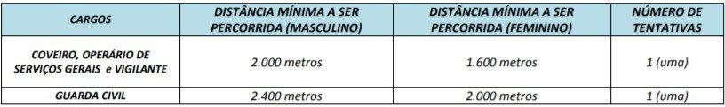 173136 - Concurso Prefeitura de Itauçu GO: Provas em Setembro