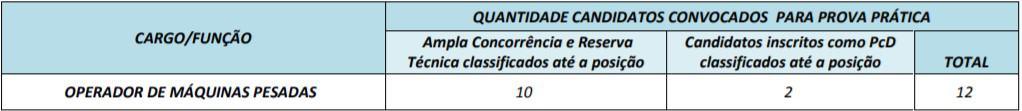 173338 - Concurso Prefeitura de Itauçu GO: Provas em Setembro