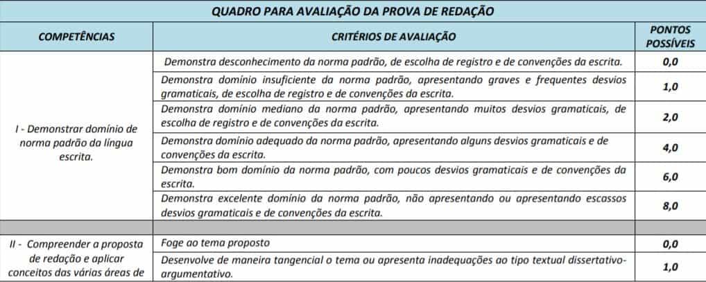 173652 - Concurso Prefeitura de Itauçu GO: Provas em Setembro