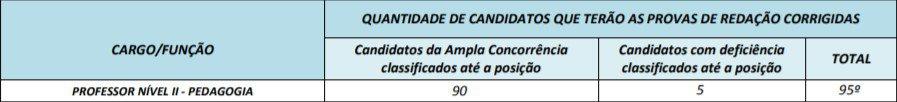 174008 - Concurso Prefeitura de Itauçu GO: Provas em Setembro