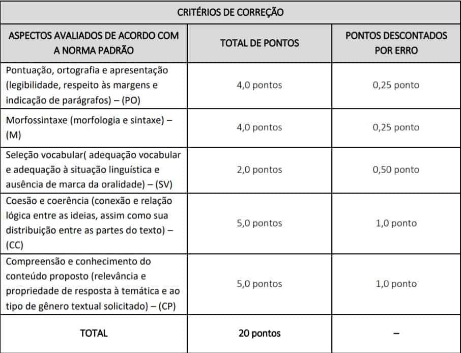 175245 - Concurso Prefeitura de Catas Altas MG: Inscrições Abertas!