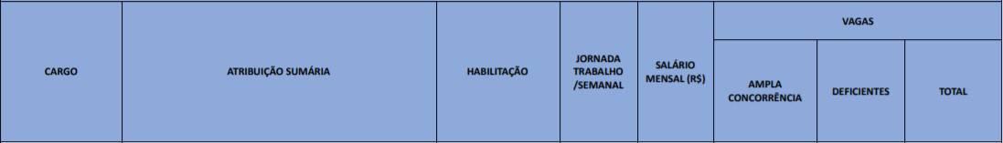 181630 - Concurso Prefeitura de Catas Altas MG: Inscrições Abertas!