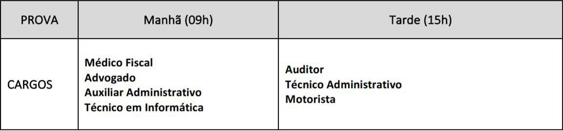 181706 - Concurso Conselho Regional de Medicina do Mato Grosso 2020: Inscrições Abertas