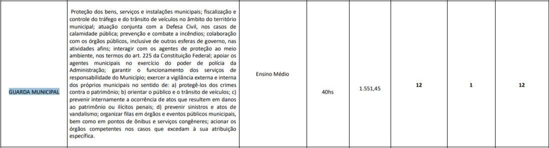 181720 - Concurso Prefeitura de Catas Altas MG: Inscrições Abertas!