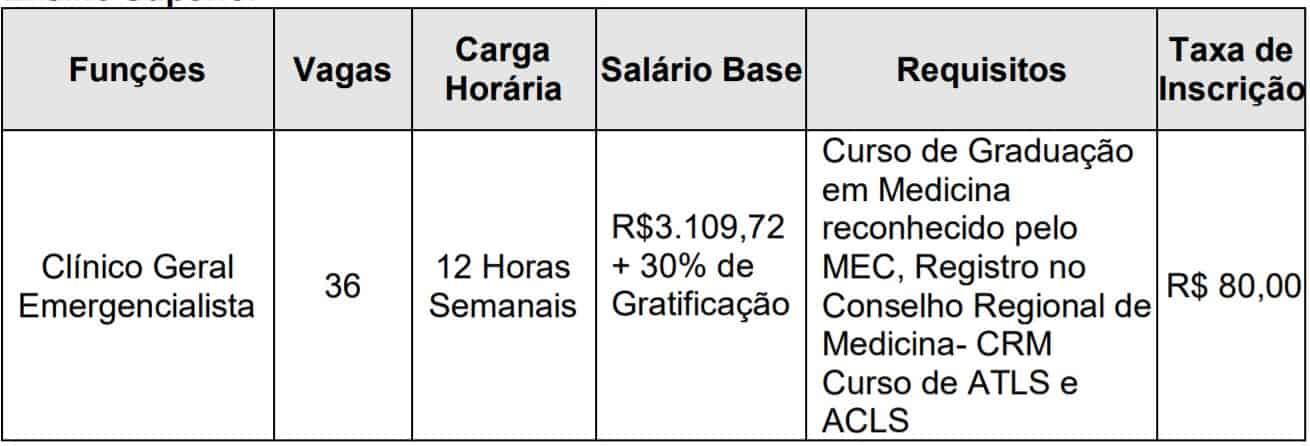 185904 1 - Concurso Prefeitura de Monte Alto SP: Inscrições abertas para Clínico Geral