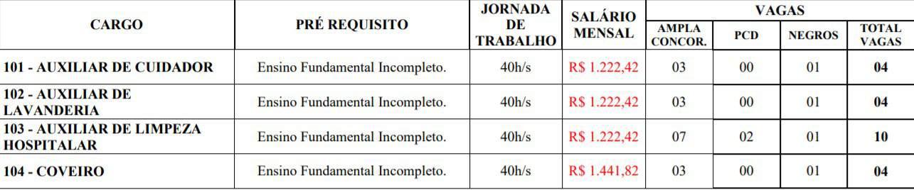 1t - Processo Seletivo Prefeitura de Campo Belo MG: Provas previstas para o dia 28/03/21