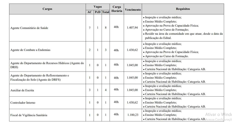 2 - Concurso Prefeitura de Rialma GO: Suspenso!
