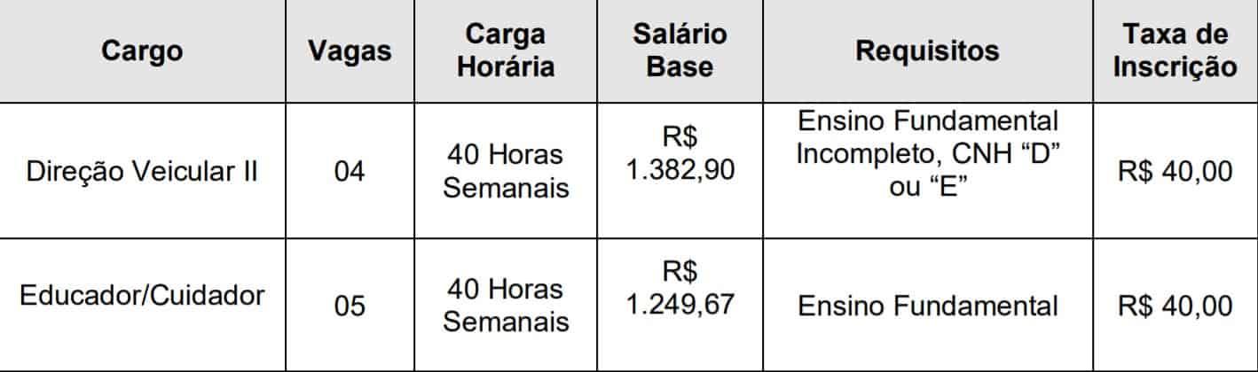 203336 - Concurso Prefeitura de Monte Alto SP 2020: Provas suspensas