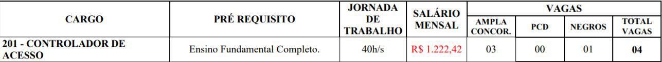 2t - Processo Seletivo Prefeitura de Campo Belo MG: Provas previstas para o dia 28/03/21