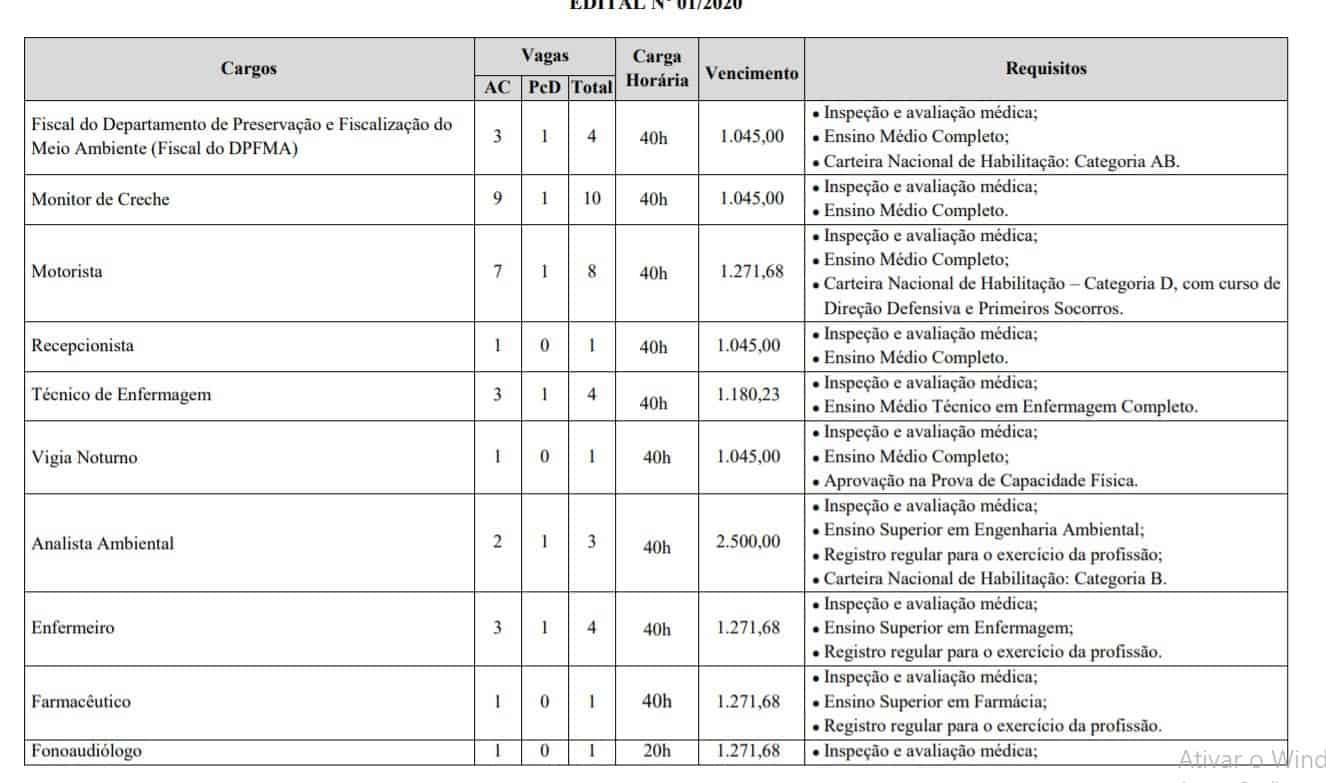 3 - Concurso Prefeitura de Rialma GO: Suspenso!