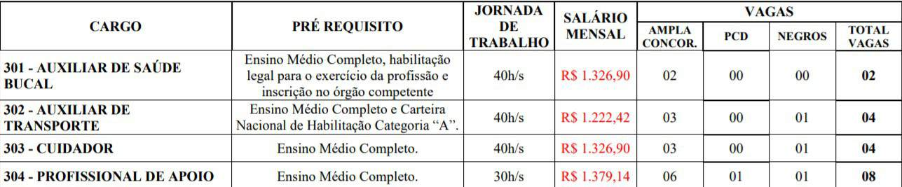 3t - Processo Seletivo Prefeitura de Campo Belo MG: Provas previstas para o dia 28/03/21
