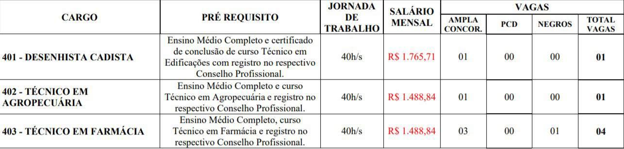 4t - Processo Seletivo Prefeitura de Campo Belo MG: Provas previstas para o dia 28/03/21