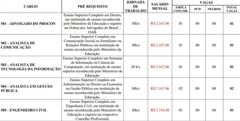 5t - Processo Seletivo Prefeitura de Campo Belo MG: Provas previstas para o dia 28/03/21