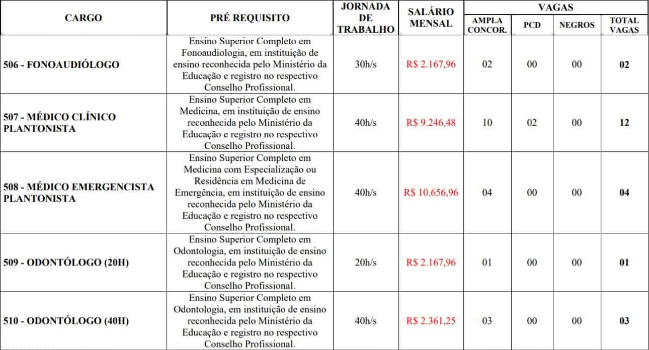 6t - Processo Seletivo Prefeitura de Campo Belo MG: Provas previstas para o dia 28/03/21