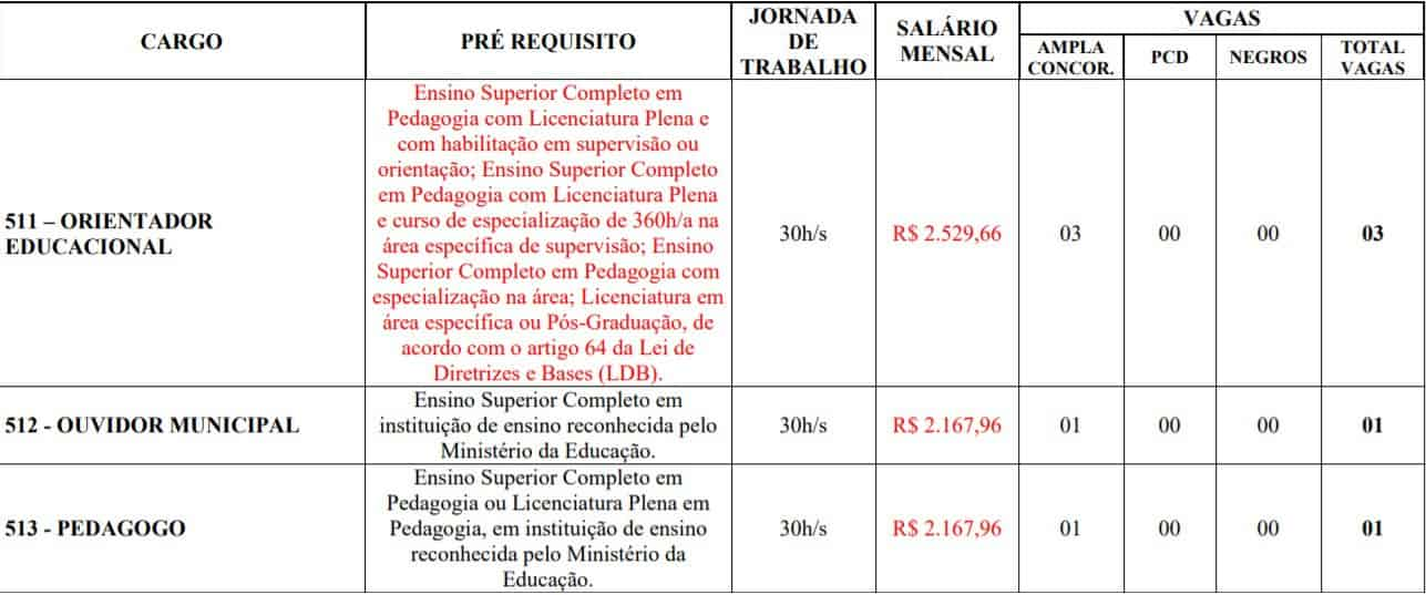 7t - Processo Seletivo Prefeitura de Campo Belo MG: Provas previstas para o dia 28/03/21