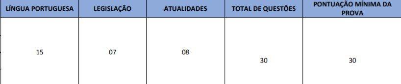 81214 - Concurso Prefeitura de Catas Altas MG: Inscrições Abertas!