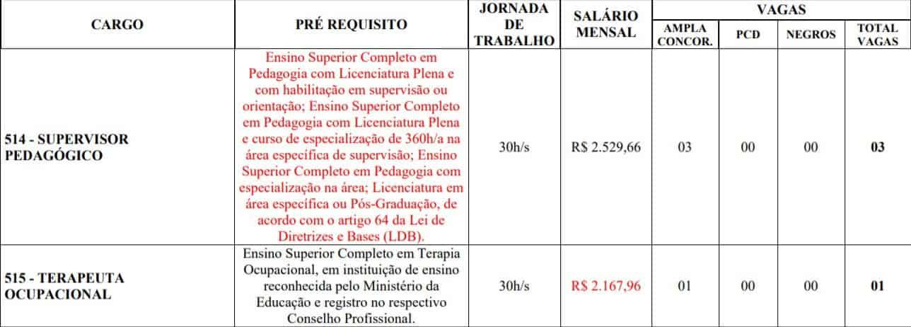 8t - Processo Seletivo Prefeitura de Campo Belo MG: Provas previstas para o dia 28/03/21
