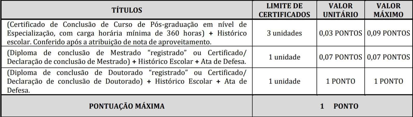 O CERTO - Concurso Bom Jesus dos Perdões SP: Inscrições encerradas!