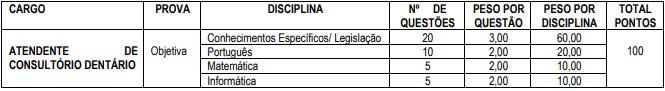 PROVA1 - Concurso Prefeitura de Paverama RS: Inscrições Encerradas